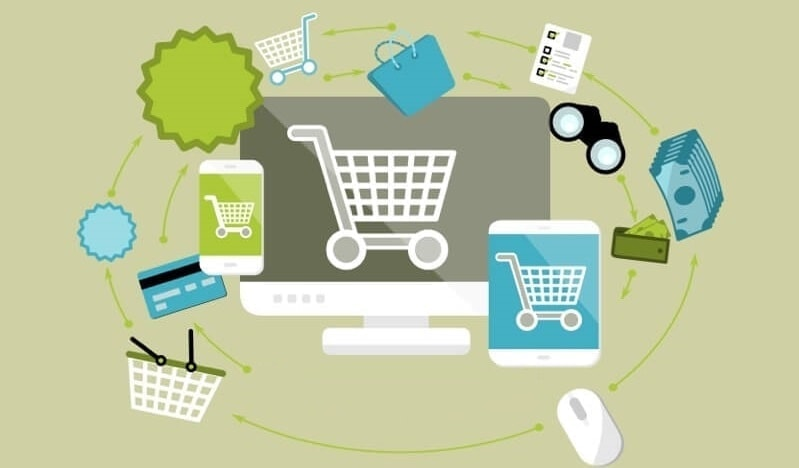 Using Categories and Merchant promo