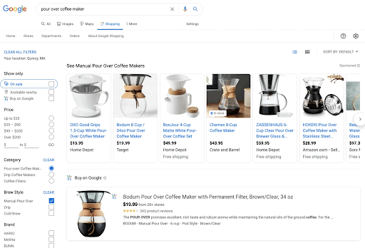 Shopping Ads in Google