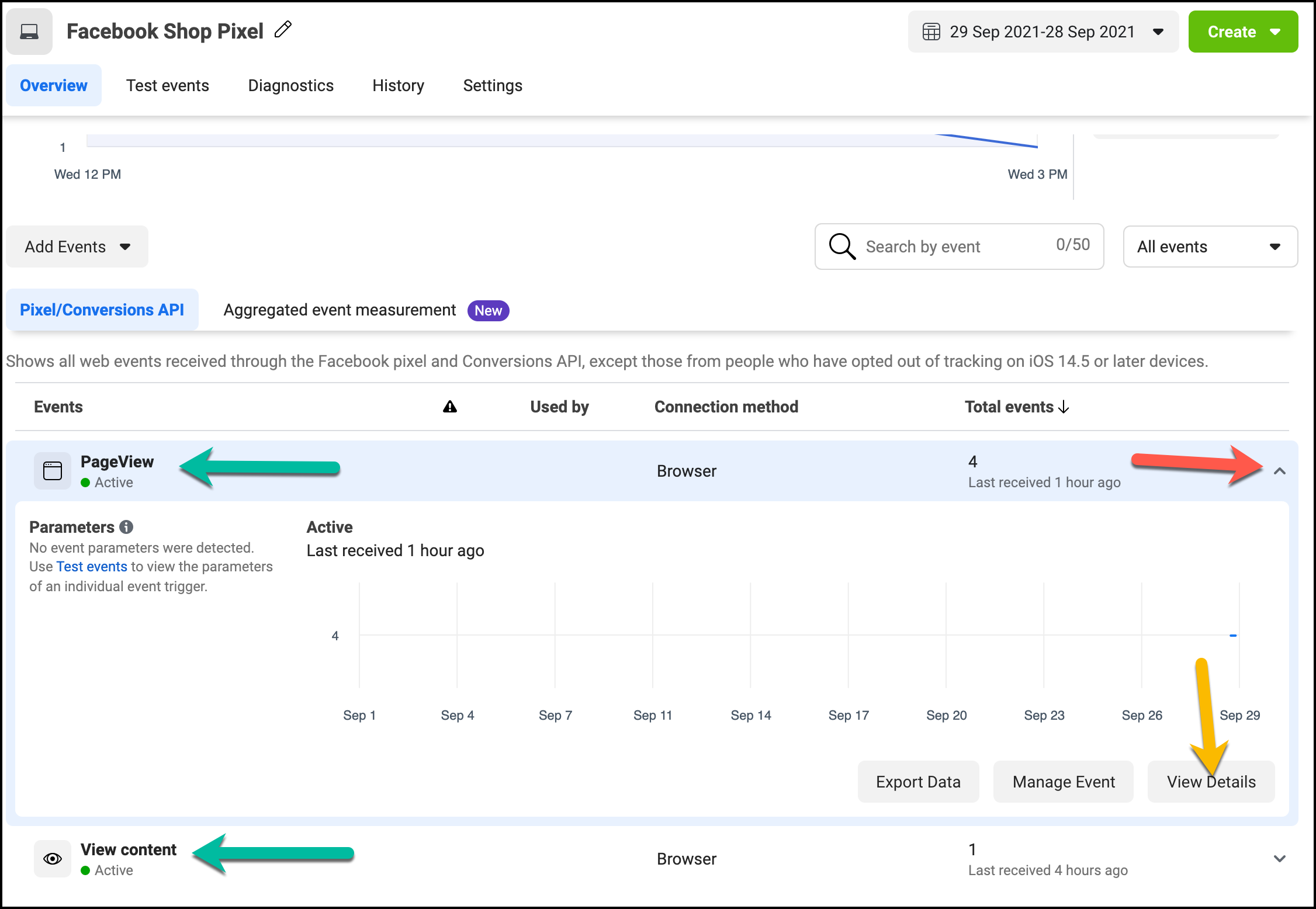 Facebook Events Manager for Events and Parameters